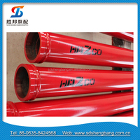 Most widely used Truck mounted concrete pump pipe
