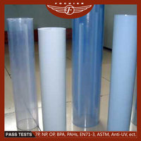 Thin plastic sheet transaprent 0.5mm thick rigid pvc film