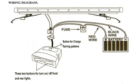 48inch 88 led emergency recovery lightbar wrecker flashing lightbar instruction1112g cheapraybanclubmaster Images