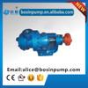 High viscosity internal gear Glue and filler bond pump