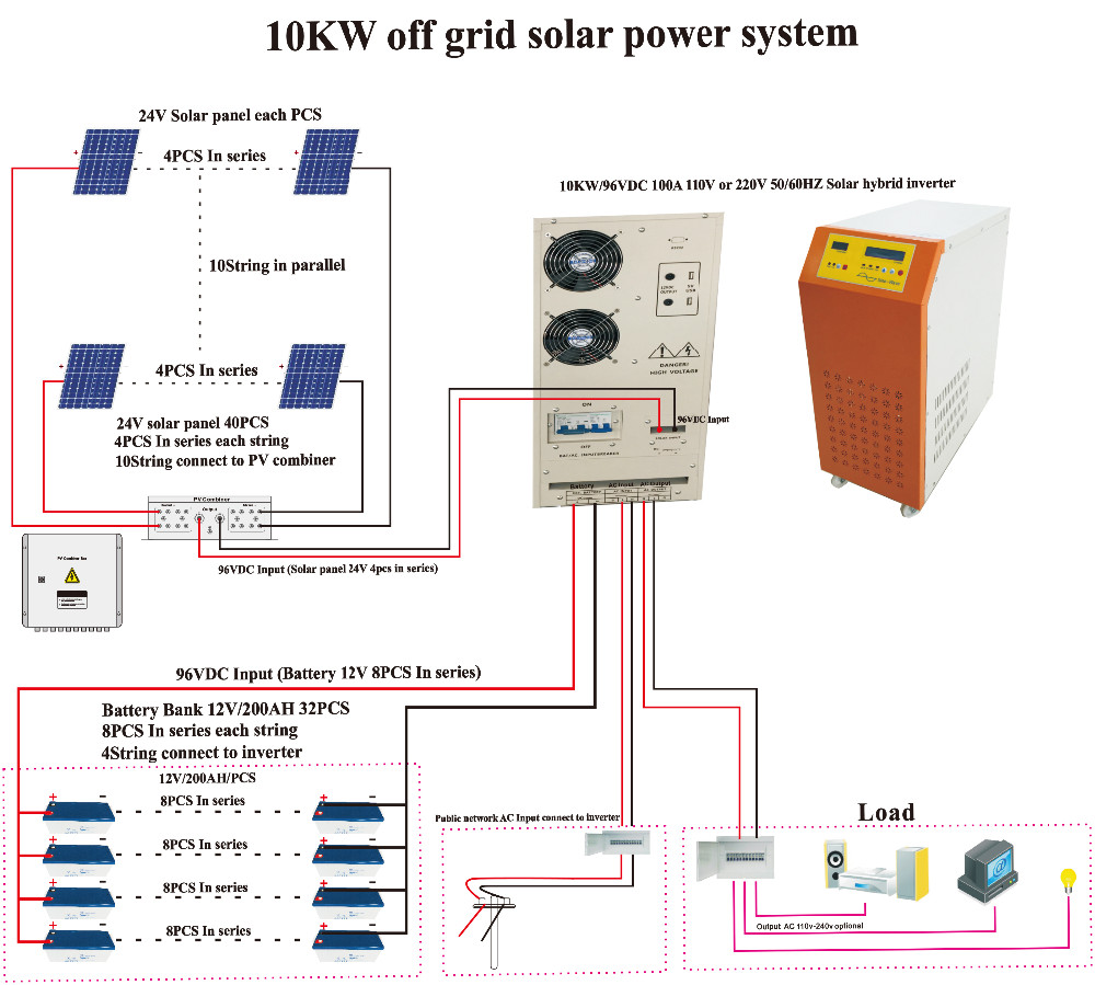Complete Solar System For Motor 3 Phase 50 Kw380 Volt Ac And We Home Inverter Connection Diagram 10kw