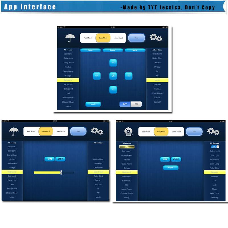 Taiyito Bidirectional Zigbee X10 Smart Home Automation