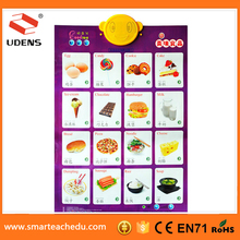 SHENZHEN HOTTEST SALE PRESCHOOL STUDENTS LEARNING CHART TOY WITH SOUND