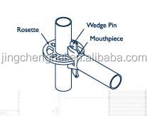 Steel Rosette for construction building machine on sale