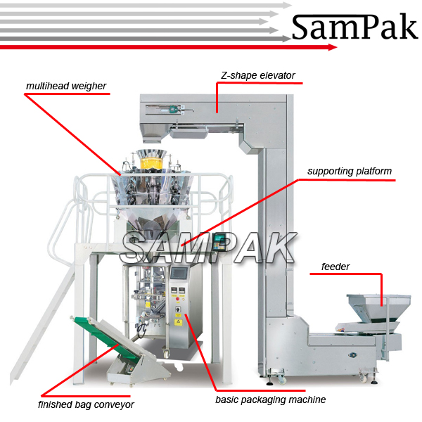 Full Automatic Potato Chips Packing Machine Nuts Dry Fruits