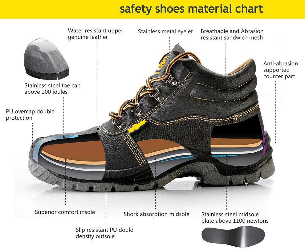 Dunlop Shoes Online Shopping