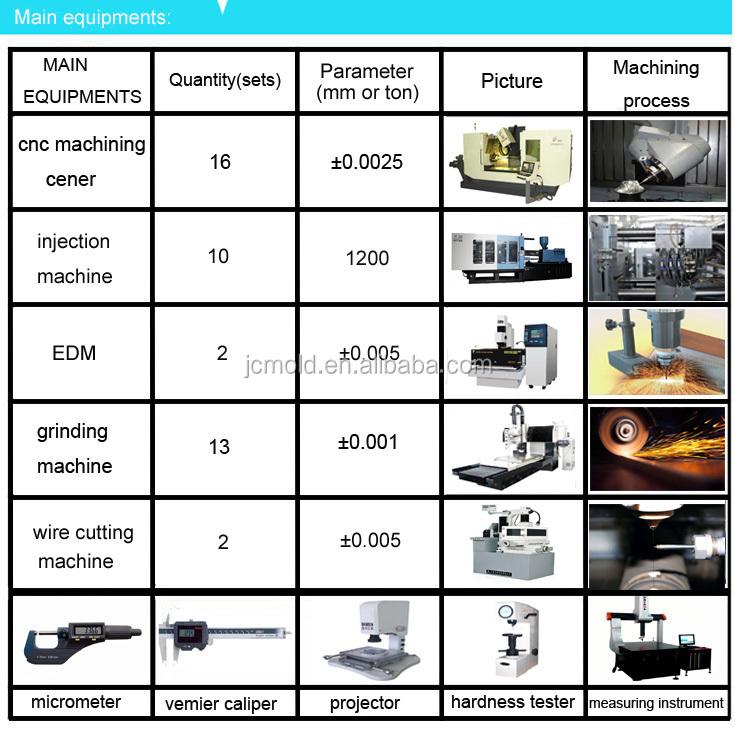 factory equipment.jpg