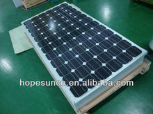 mono solar panel 200w from Good Solar companies China