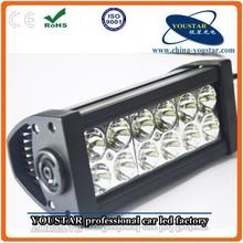 50% off 36w Combo Beam 7.5 inch car light for tractor UTV tuning light led light bar for cars