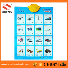 high quality low price Afghanistan lalanguage transport learning electronic product for children sound wall picture