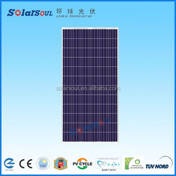 factory direct selling cheap 300w solar panel price india with TUV CE UL