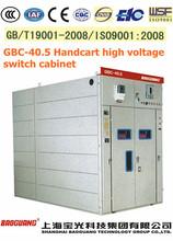 33kv distribution switchgear
