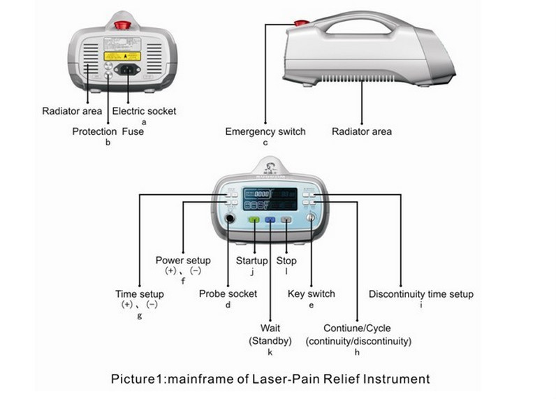 Home Care Class 3B Low Level Laser Therapy 810 nm Body Pain-Relief Therapy