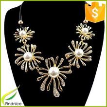 24 Karat Gold Jewelry Necklace