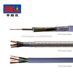 12 core fiber optic cable connector