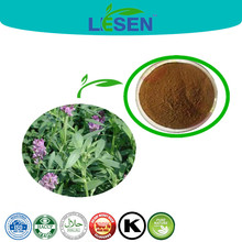 ISO, HACCP Certified Clover Extract 10:1 Powder