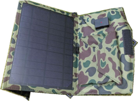 Alibaba China portable battery powered outlet solar charger