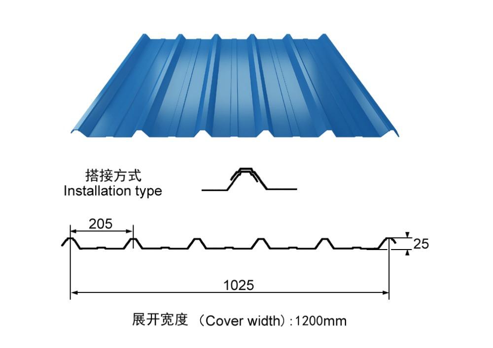 China Manufacturer Thin Corrugated Steel Sheet Corrugated