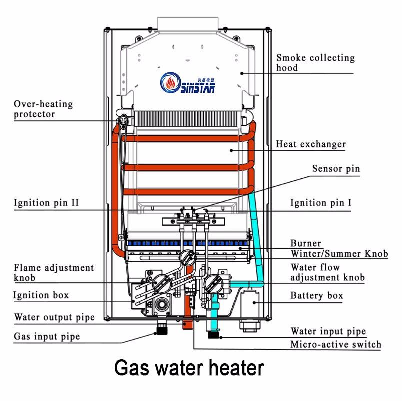 Jsd24 hy01 type de combustion instantan e sans r servoir for Type de chauffe eau
