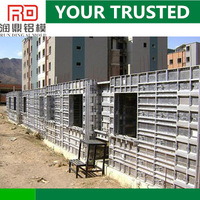 RD alibaba Alkali-resistance insulated concrete forms Wholesale sell to Malaysia for aluminum formwork