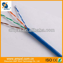 network communication cable cable providers