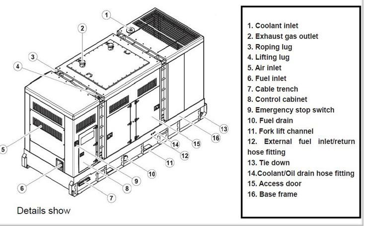 400kva   320kw silent diesel generator price