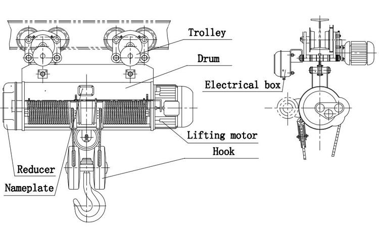 Globel Wholesale Elevator Machine Movable Electric Hoist