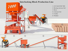 Eco series 7000 interlocking paving blocks/clay automatic block making machine price/rotary clay brick making machine