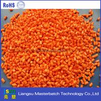 polyethylene masterbatch colors