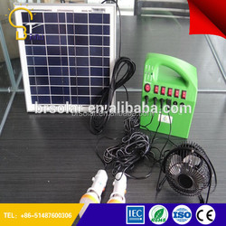 innovative solar energy in pakistan