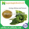 Natural herbal medicine Flavone glycoside 24% Terpene Lactones 6% ginkgo biloba leaf extract