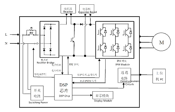 dc inverter compressor wiring diagram