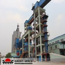 kiln operation in cement plant