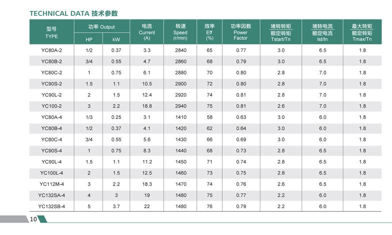 1hp single phase motor 1hp electric water pump motor price for Single phase motor price