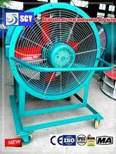 high temperature industrial centrifugal fan
