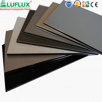 ALUFLUX aluminium cladding sheet prices/aluminum composite panels for wall decoration