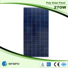 Factory Price OEM Solar Panel Photovoltaic