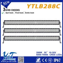 Y&T 3W LED Eagle Eye Lamps For Parking led car logo door light led light export