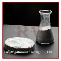 Sell silica fume with a complete sales network at home and abroad
