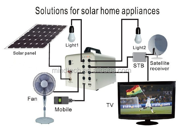Portable Solar Home Lighting System Led Solar Light Kit