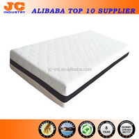 Best Selling Vacuum Roll Up Cotton Mattress in USA Market