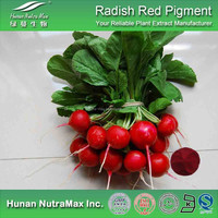Radish Red, Radish Red Powder, Radish Red Extract