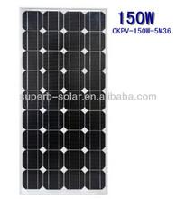 best price per watt solar panels mono manufacturer 150w in china