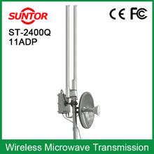 outdoor 2.4GHz 13dBi 120 wireless Dual Pol Omni Antenna