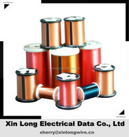 Super heat resistant insulation for electrical copper wire