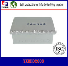 With 4 port module information box