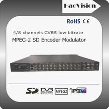 Ocho canales av a modulador rf dvb-c qam modulador modulador con Web y SNMP gestión