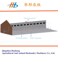 2015 good desgin automatic nipple drinking system for poultry farm chickens