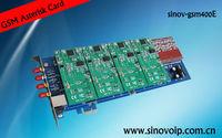 8 SIM card GSM Fixed wireless terminal gateway For VOIP,PBX
