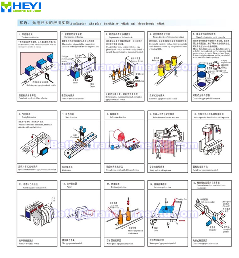metal sensor lj12a3 4 z by lj12a3 2 z by dc 6 36v inductive rh wholesaler alibaba com 4 Pin Trailer Wiring Diagram Boat 4 Wire Thermostat Wiring Diagram